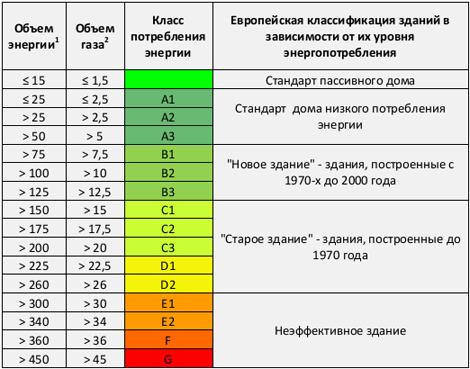 http://www.ms-dom.ru/images/article/article_main/rasschitat_gaz_dlya_otopleniya.png